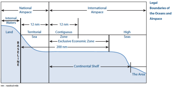 MaritimeZoneSchematic-1